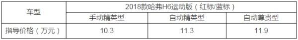 """【诚信·广丰行】国民SUV换""""新""""升级!2018款哈弗H6运动版10.3万起"""