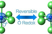 美国利用两项研究策略 研发锂铁氧化物充电电池