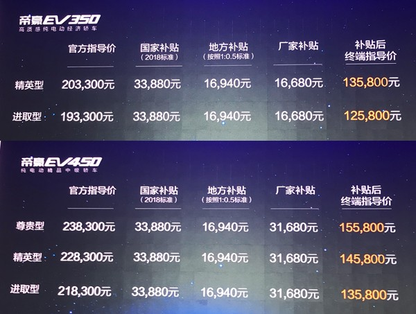 新款帝豪EV上市 补贴后售12.58-15.58万
