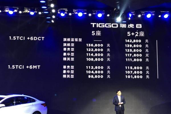 2018北京车展:奇瑞瑞虎8售9.88万元起