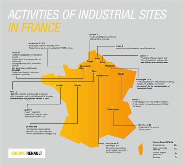 雷诺再投12亿美元 扩大其在法国电动汽车产能