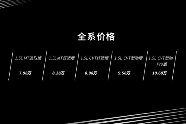 2018款本田锋范上市 售7.98-10.68万元