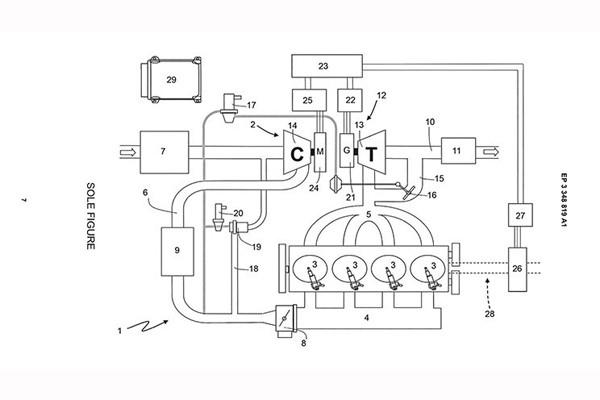 发电/模拟声浪 法拉利电动涡轮增压专利