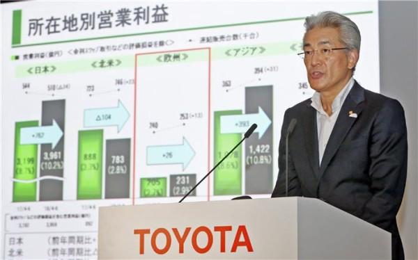 面对美国加征汽车关税威胁 丰田或提高汽车售价