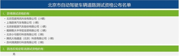 滴滴与腾讯在京获得自动驾驶技术路测的牌照