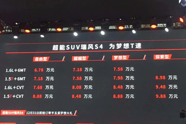 2018广州车展:江淮瑞风S4售价6.78万起