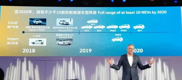 大发布新能源产品规划 2020年前推出7款新能源车
