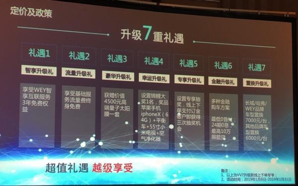售16.98-18.88万元 WEY VV7升级款上市