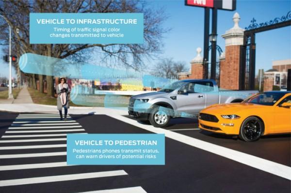 2022年起 福特美国新车将搭载C-V2X技术