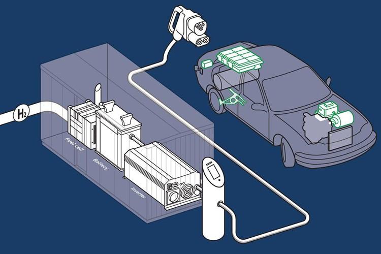 另辟蹊径 英国公司研发氢燃料电池充电桩