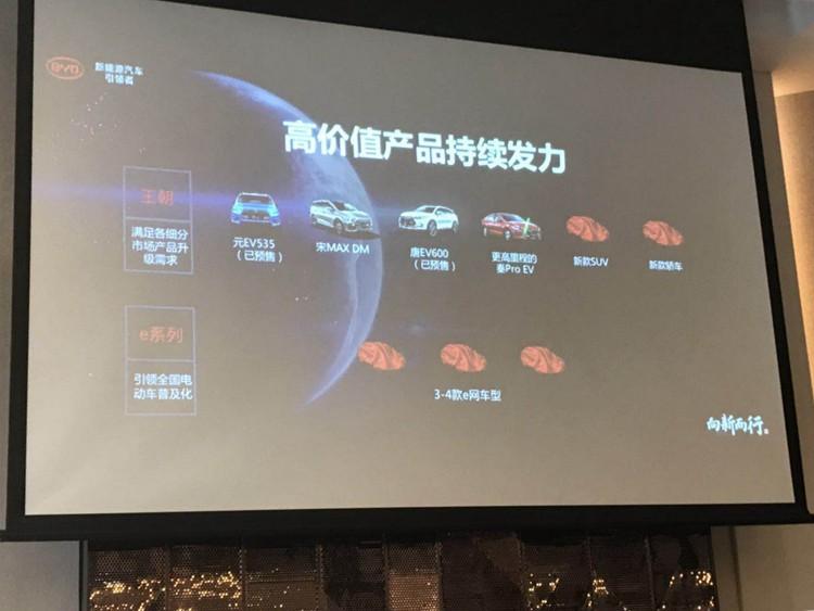 """以""""绿""""为主色调!比亚迪2019年将推9款新车"""
