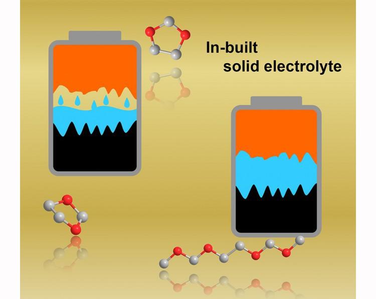 康奈尔大学固态电池技术突破 延长电池寿命/提升充电能力