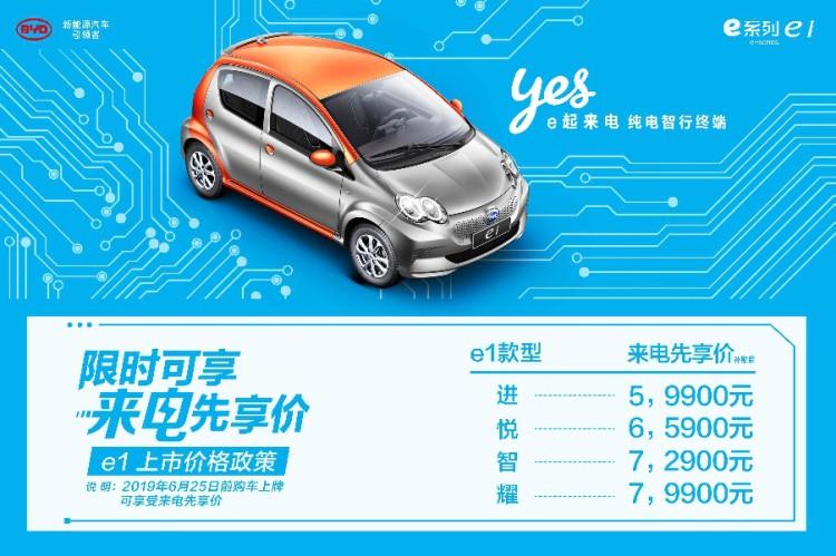 比亚迪e1正式上市 补贴后售价5.99-7.99万