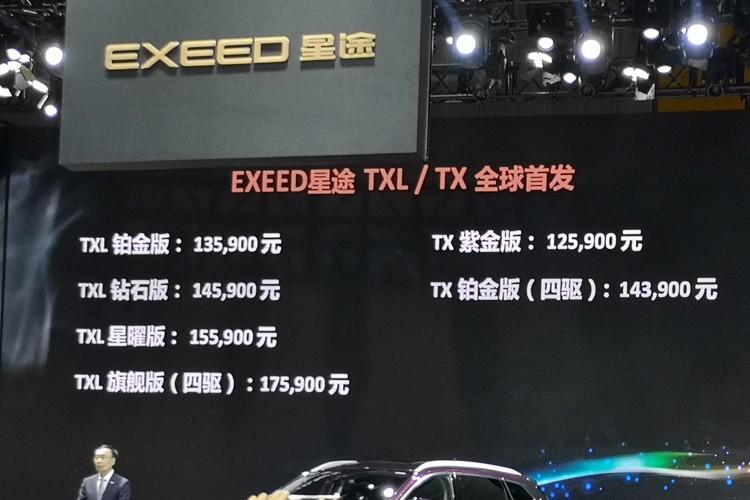 2019上海车展:星途TX/TXL售12.59万起