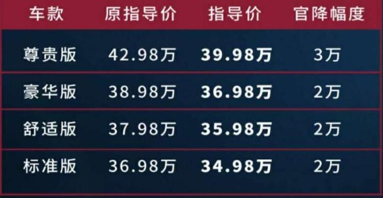 """""""山猫""""再进化 2020款帕杰罗售价34.98万起"""