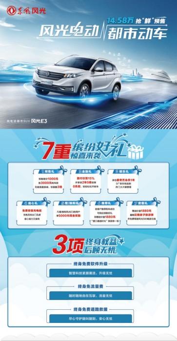 补贴后14.58万,纯电动都市SUV风光E3开启预售