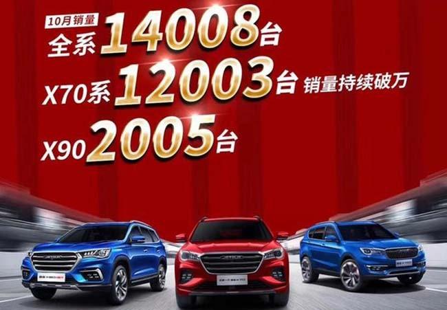 10月销量又涨了,连续3个月破万,7万级最强中型SUV?