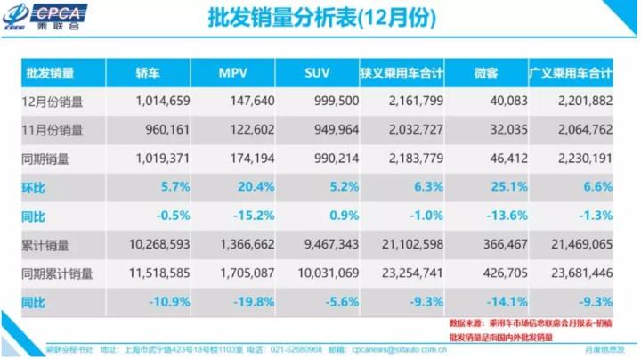 累计同比上涨5.1%,新能源市场交2019年成绩单