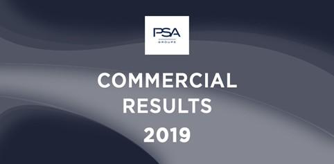 PSA集团2019年实现全球汽车销量350万辆