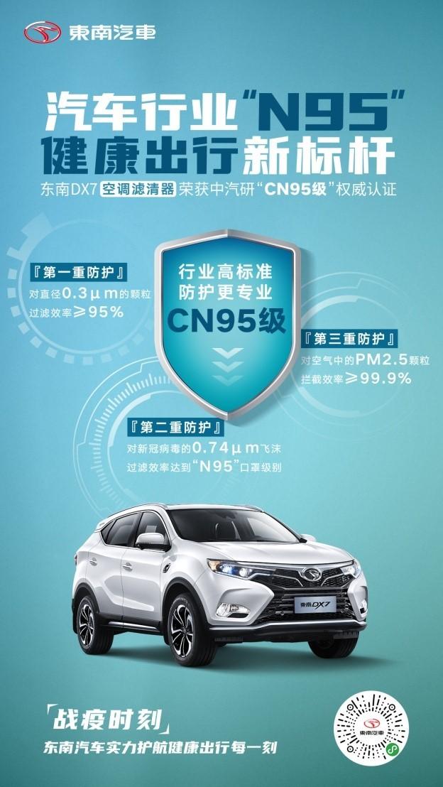 东南汽车空调滤清器获中汽研CN95级认证,DX7率先搭载