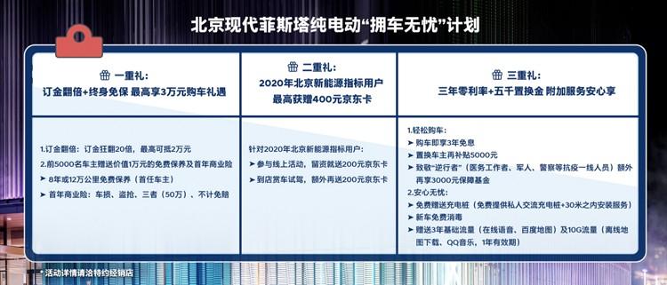 北京现代菲斯塔纯电动上市 补贴后售17.38万起