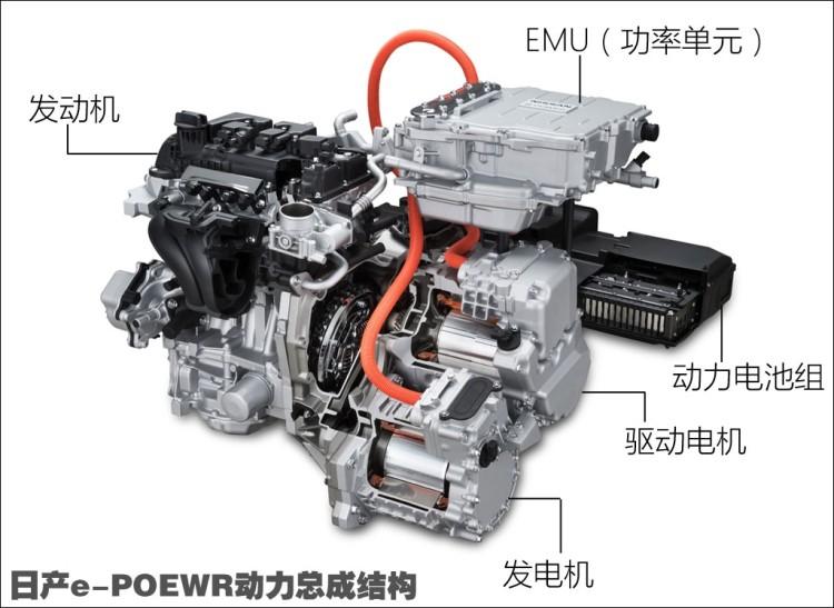 继丰田/本田之后 东风日产的混动车也来了