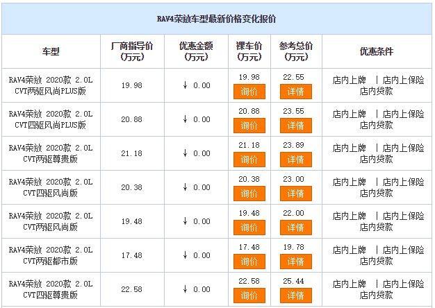 RAV4荣放目前价格稳定 售价17.48万元起