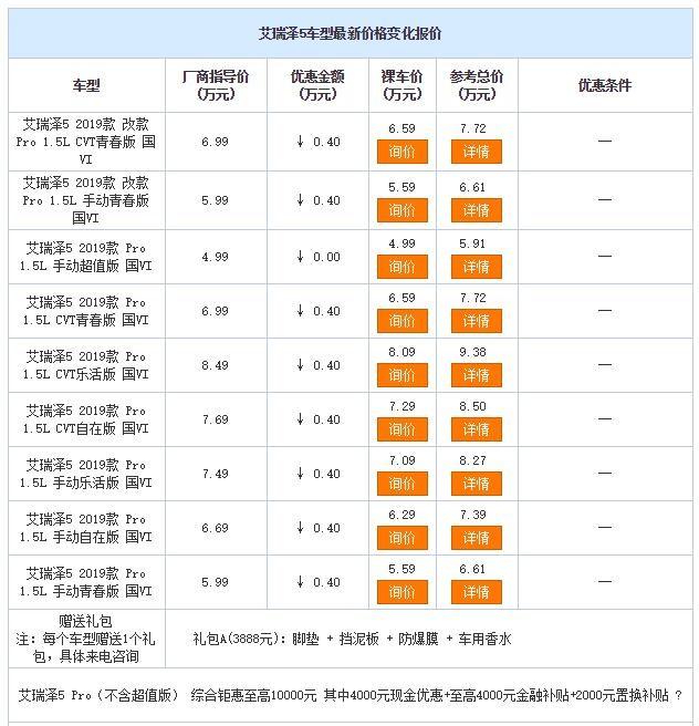 艾瑞泽5全系热销中 限时优惠达4000元