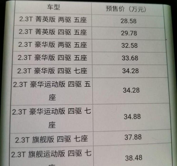 干货满满/价格亲民 福特探险者或预售28.58万起