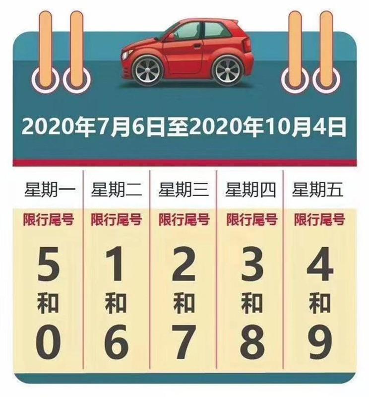 7月6日起京津冀地区机动车尾号限行轮换