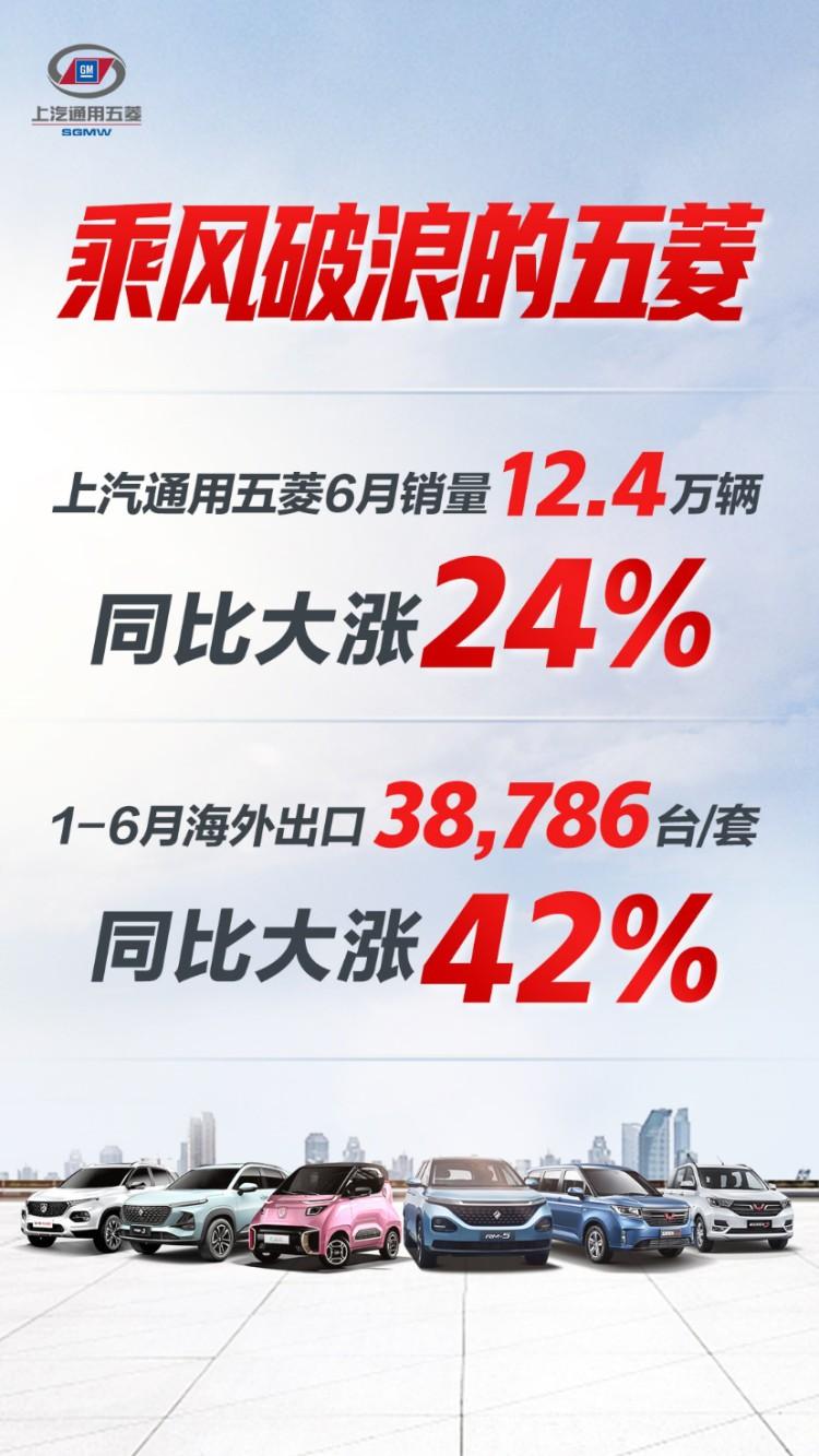 同比大涨24% 上汽通用五菱6月销量公布