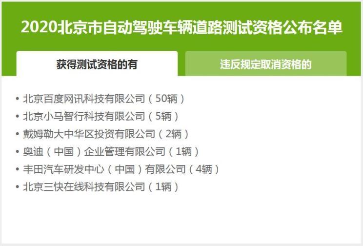 获得牌照 丰田也来中国路测自动驾驶了