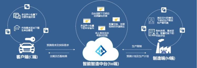 """中国智能纯电车企,凭什么拿下世界人工智能大会全球首个""""湛卢奖""""?"""