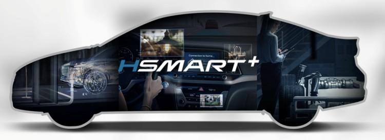 揭秘:HSMART+,如何开启北京现代智+新时代?