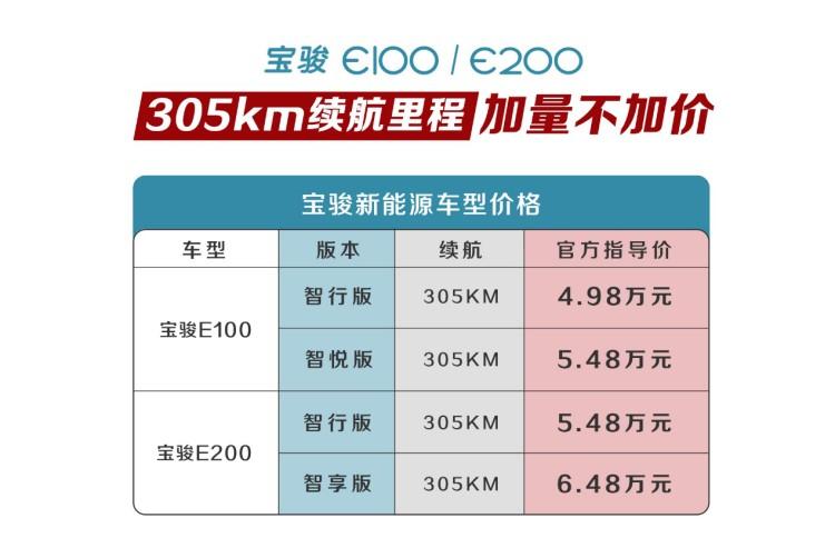 4.98万元起 宝骏E100/E200新增车型上市