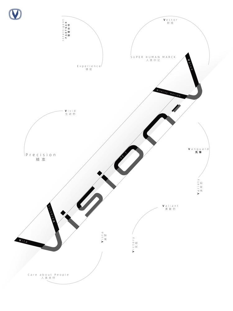 长安全新高端产品序列概念车Vision-V亮相2020北京车展