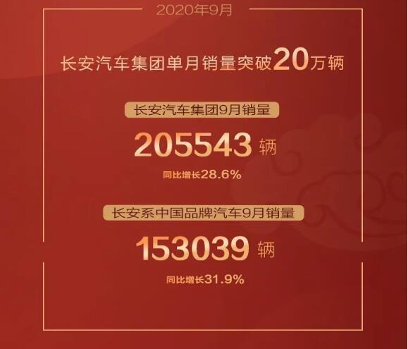 """9月自主品牌销量:五菱再添""""神车"""",长城不敌长安/吉利"""