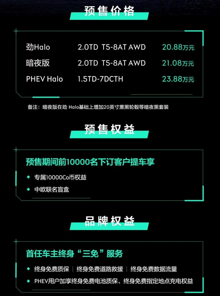 2.0T高功率+爱信8AT 领克01全球版预售20.88万起