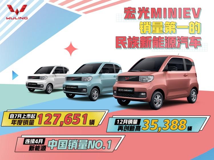 销量第一的民族新能源汽车!宏光MINIEV年度销量127,651辆