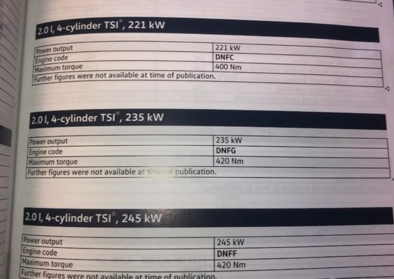 325kW/420Nm 大众高尔夫R将推更高性能版本