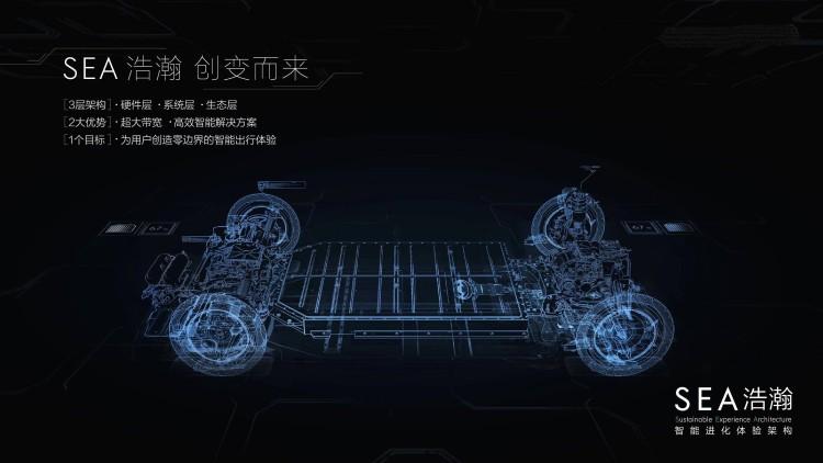 主导SEA架构车型 吉利或将成立新公司