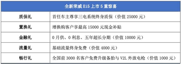 售13.98万元起 新款荣威Ei5正式上市