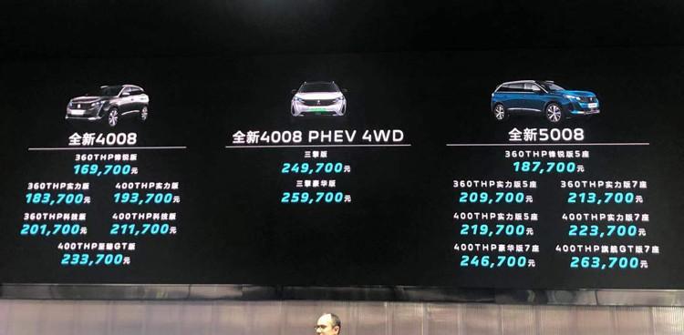 2021上海车展:新款标致4008/5008售16.97万起