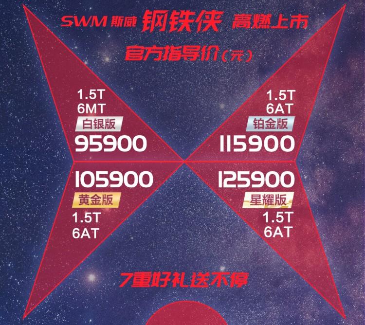 售9.59-12.59万元 SWM斯威钢铁侠上市