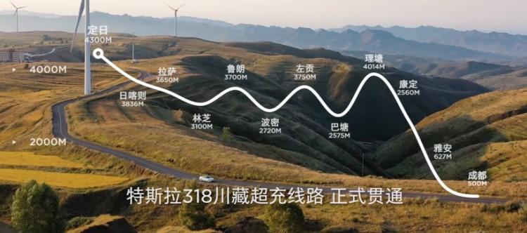 特斯拉318川藏超充线路贯通 共建设11个超级充电站