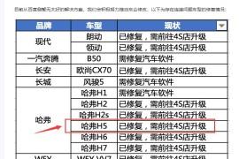 2018款长城哈弗H5汽车,车机carife+不能连接手机