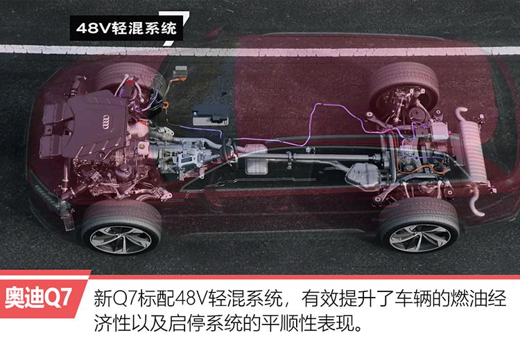 电气化·智能化全面升级 全新奥迪Q7产品力解析