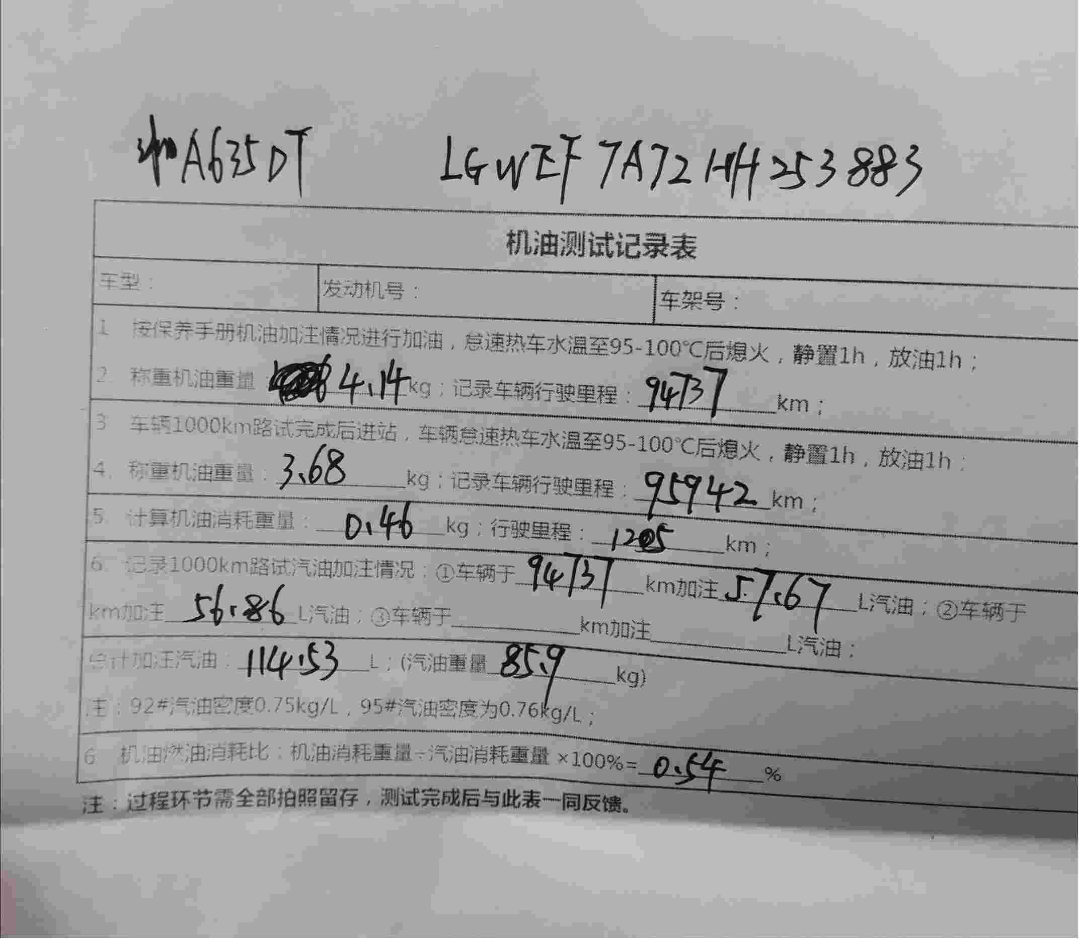 长城魏派2017款vv7s发动机烧机油