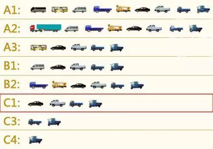 5吨的小型,微型载客汽车; 2,车长不超6米的轻型,微型载货汽车,驾驶